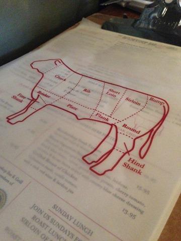 The ButcherShop