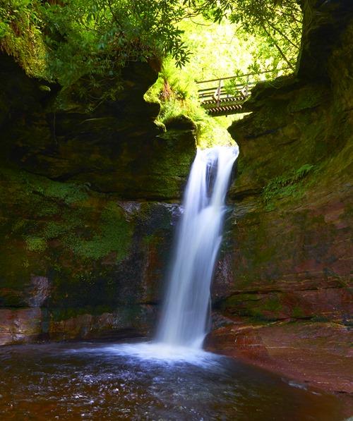 Waterfall Pools